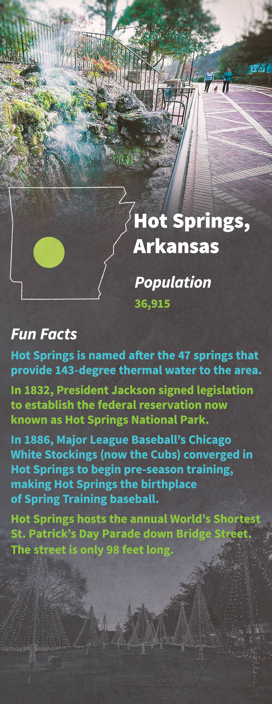 Hot Springs Fun Facts